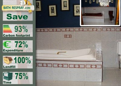 Bath respray carbon savings